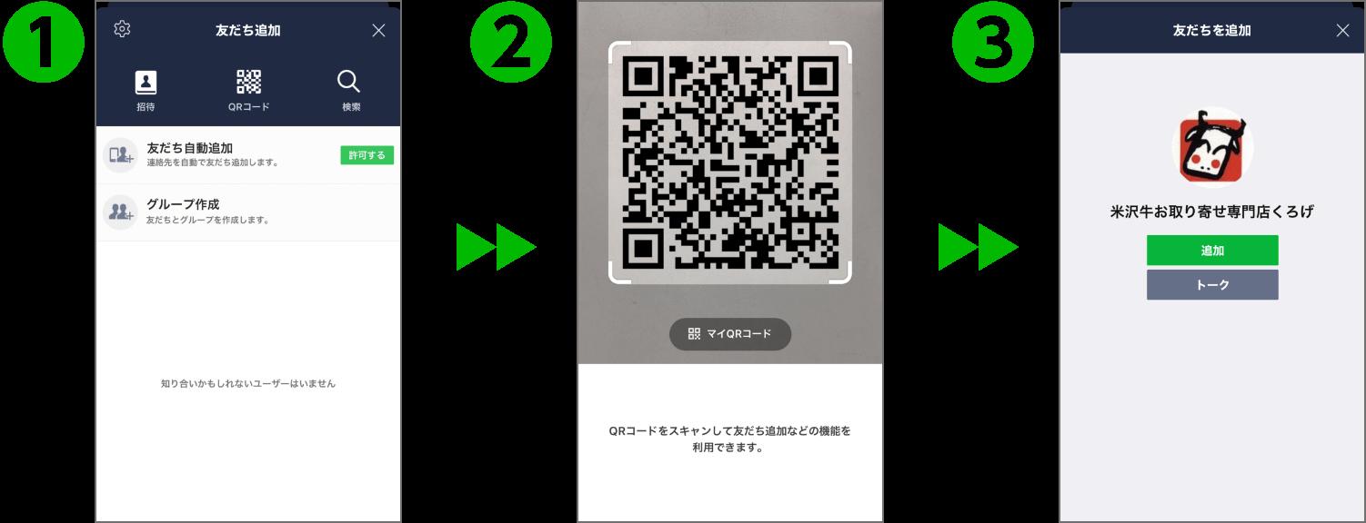 LINE登録方法